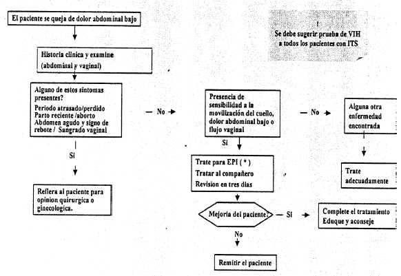 Stromectol avec ordonnance